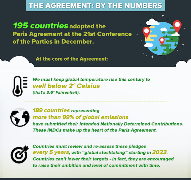 UNF-Paris-agreement-part2 - Copy
